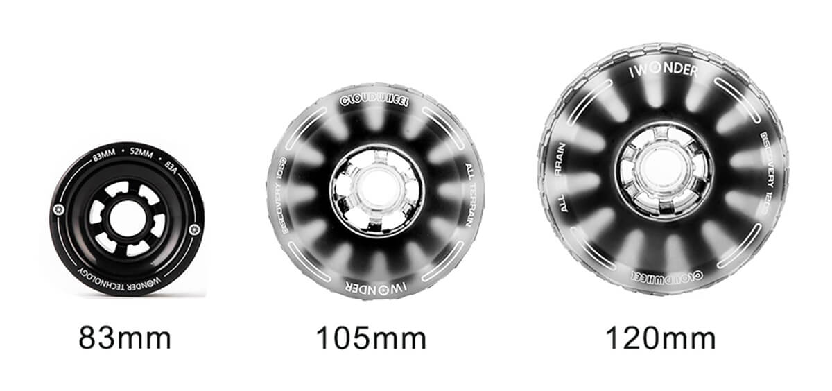 CLOUD WHEELS-120MM-DETAILS (2)