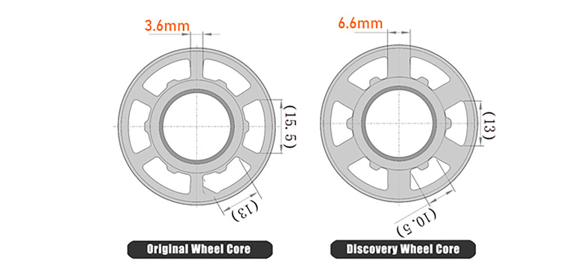 NEW-DISCOVERY-CLOUD-WHEELS-CORE-SIZE-COMPARE