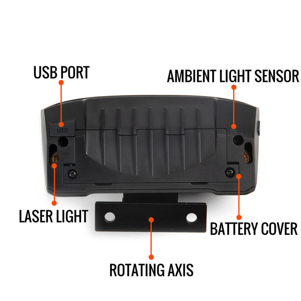 BOUNDMOTOR Smart Tail Light